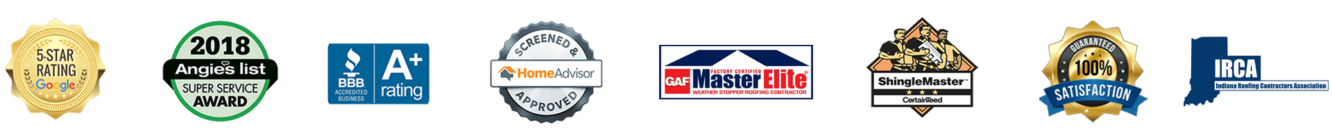 Indianapolis Best Roofing Contractor 2020